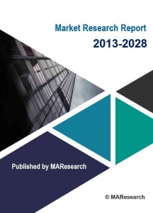 It Software Market Analysis Research Maresearch
